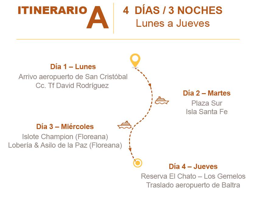 Itinerario Archipel A4 Galapagos tours navegable economicos en Ecuador viaja seguro