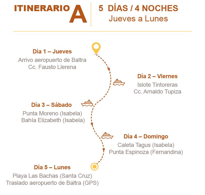 Itinerario Archipel A5 Galapagos tours navegable economicos en Ecuador viaja seguro