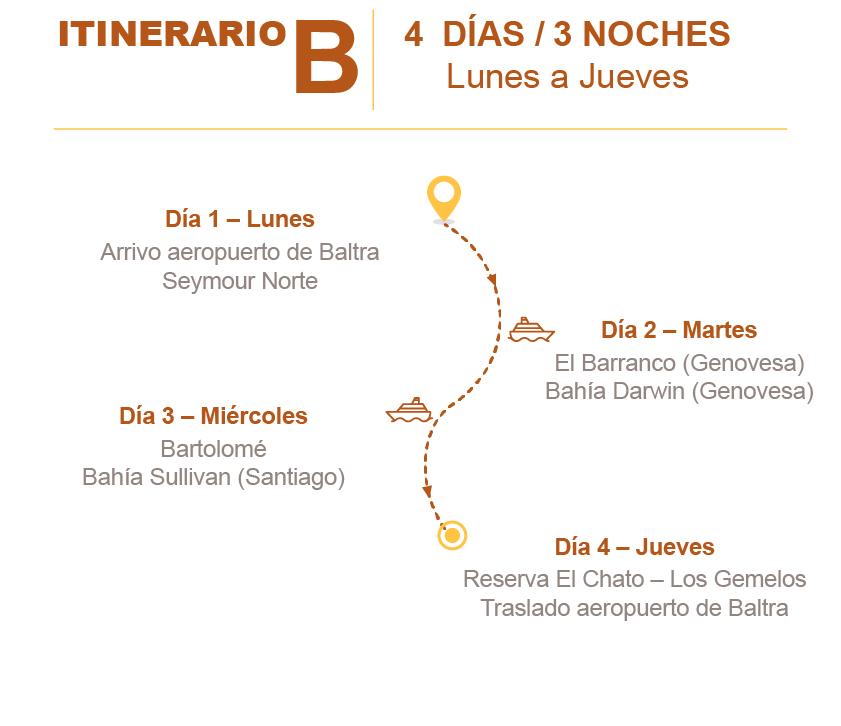 Itinerario Archipel B4 Galapagos tours navegable economicos en Ecuador viaja seguro