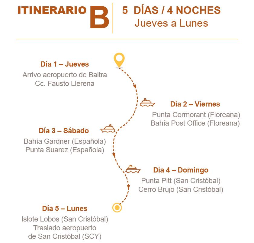 Itinerario Archipel B5 Galapagos tours navegable economicos en Ecuador viaja seguro